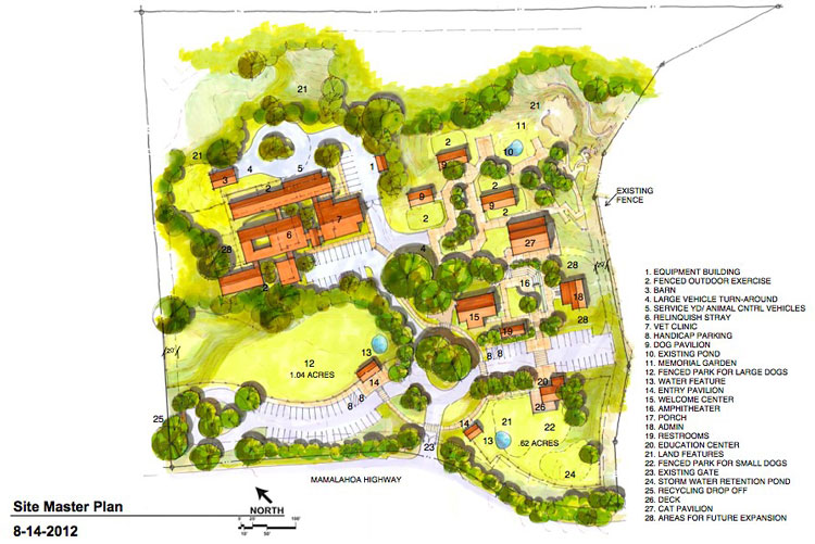 Site master plan web